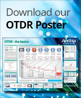 OTDR Basics Poster