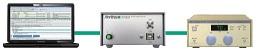 Wi-SUN プロトコルテストセット CE7051A