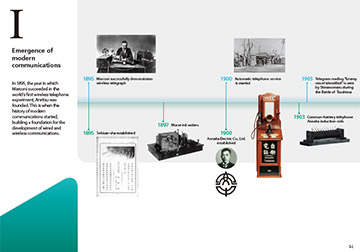 Anritsu Corporation Company History