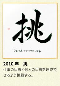 2010年 アンリツグループの漢字「挑」