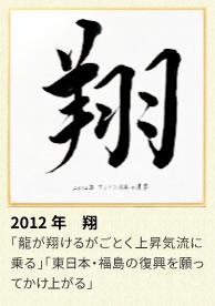 2012年 アンリツグループの漢字「翔」