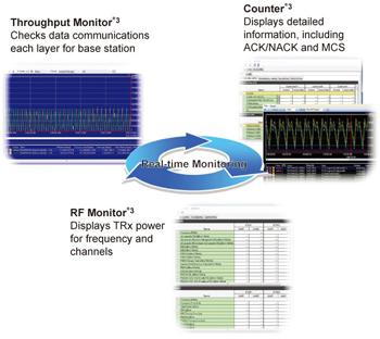 通信状態評価の図