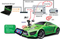 Connected-Car-demo_THB.jpg