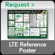 Understanding LTE