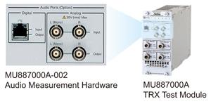 Built-in Audio analyzer and Audio Generator (Option)