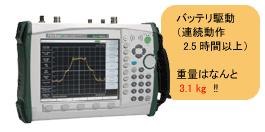 コンパクト・スペクトラム・アナライザ MS2721B