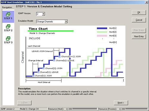 IGMP/MLDホスト エミュレーション機能