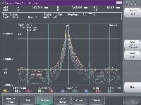 最大10個の複数波形表示画面
