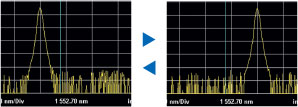 MS9740A spectrum measurement with waveform sweep speeds of 0.2 s/5 nm