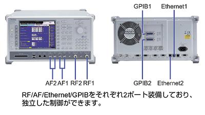 RF/AF/Ethernet/GPIBをそれぞれ2ポート装備しており、独立した制御が可能です