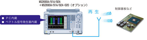 MS2690A/91A/92A+MS2690A/91A/92A-020(オプション)