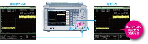 取り込んだRF信号の再生出力が可能