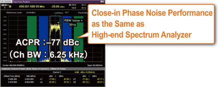 The same as high-end spectrum analyzer