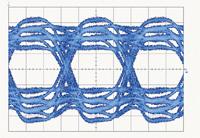 試験パターンPRBS31の波形