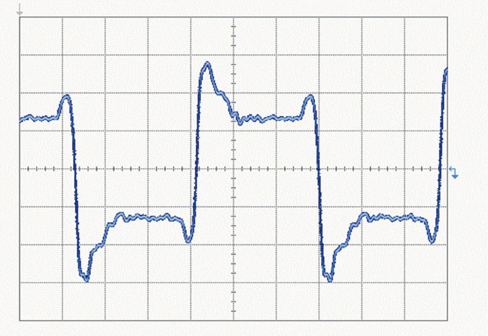 試験パターン:FF00の波形