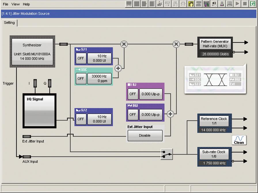 MU181500B ジッタ変調源設定画面