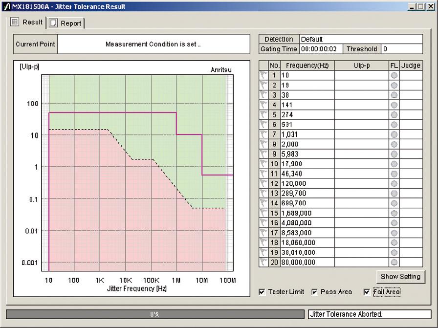 MX181500A ジッタ/ノイズトレランス テストソフトウェア設定画面