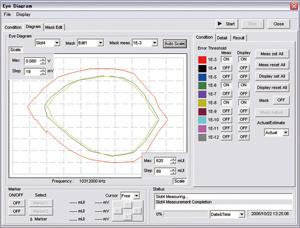 アイダイヤグラム測定画面