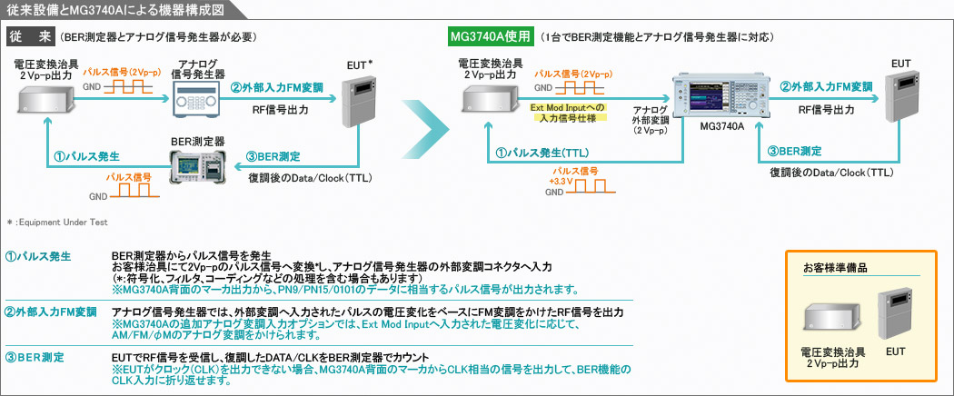 2FSKfig1.jpg
