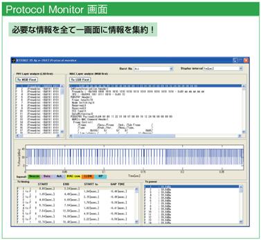プロトコルモニタ画面