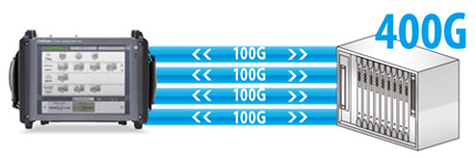 400 Gbps