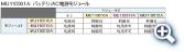 電源モジュール対応表