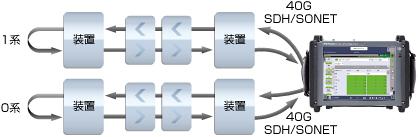 SdhSonet_fig3.jpg