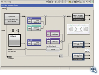ジッタ変調源 MU181500B 設定画面