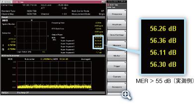 ISDB-TSB変調解析(MER vs. サブキャリア)測定の一例