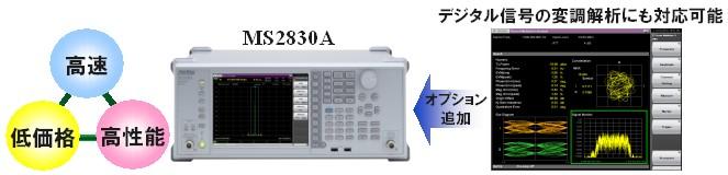 低価格・高速・高性能なシグナルアナライザMS2830A