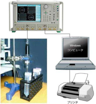 キーコム株式会社 プローブ方式システム 液体測定例