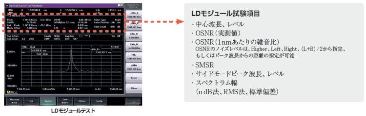 「LDモジュールテスト解析アプリケーション」を標準装備