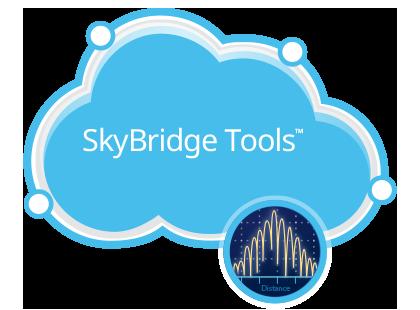 Anritsu SkyBridge Tools