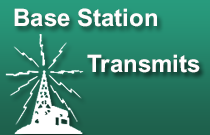 Base Station Transmits