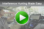Interference Hunting Made Easy