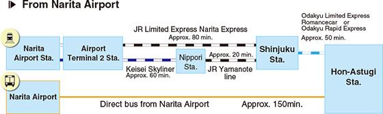 map-en-02