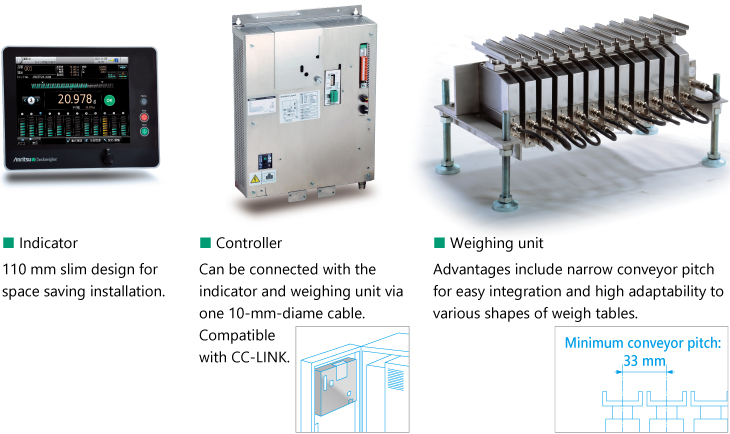 main components of built-in weighing system of Anritsu