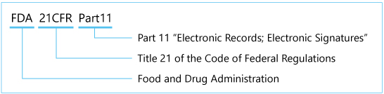 Explanation of FDA 21CFR Part11