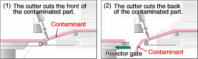How the rejector works?