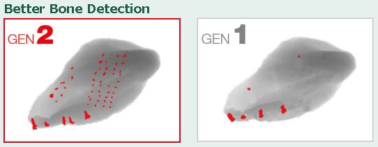 Comparison of detection performance between Gen1 ad Gen2.