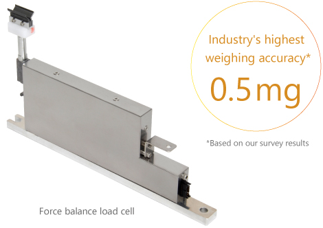 Anritsu's force balance load cell achieves maximum weighing accuracy of +/- 0.5 mg.