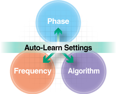 Improved Auto-Learn provides reliable, repeatable performance