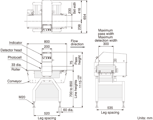 External Dimensions (KDS3008ABW)