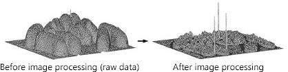 Image of image processing technology