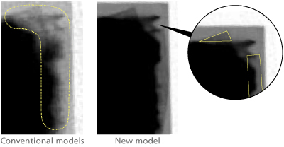 Significantly improved X-ray image quality and reduced variation in quality