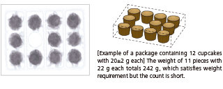 Virtual weight detection: Example of a package containing 12 cupcakes