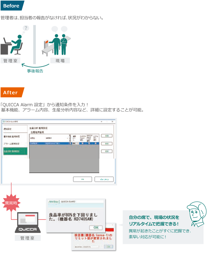 Quiccaシステムによる生産以上の自動検知&通知機能