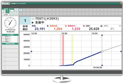 QUICCAの「生産進捗モニター」画面を常時表示