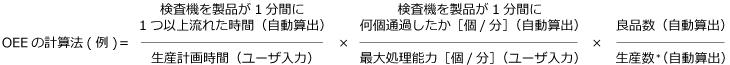 OEEの計算法(例)