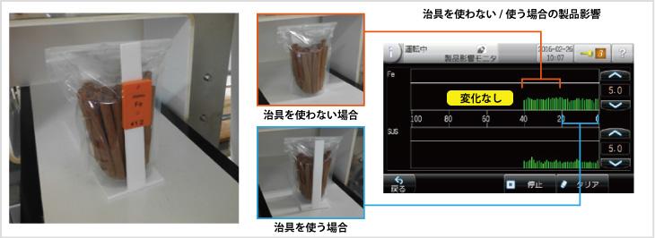 図2-4:専用治具を使用した場合
